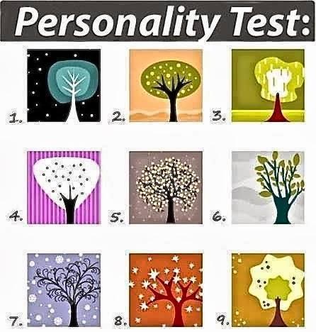 Ujian Personaliti Gambar Pokok